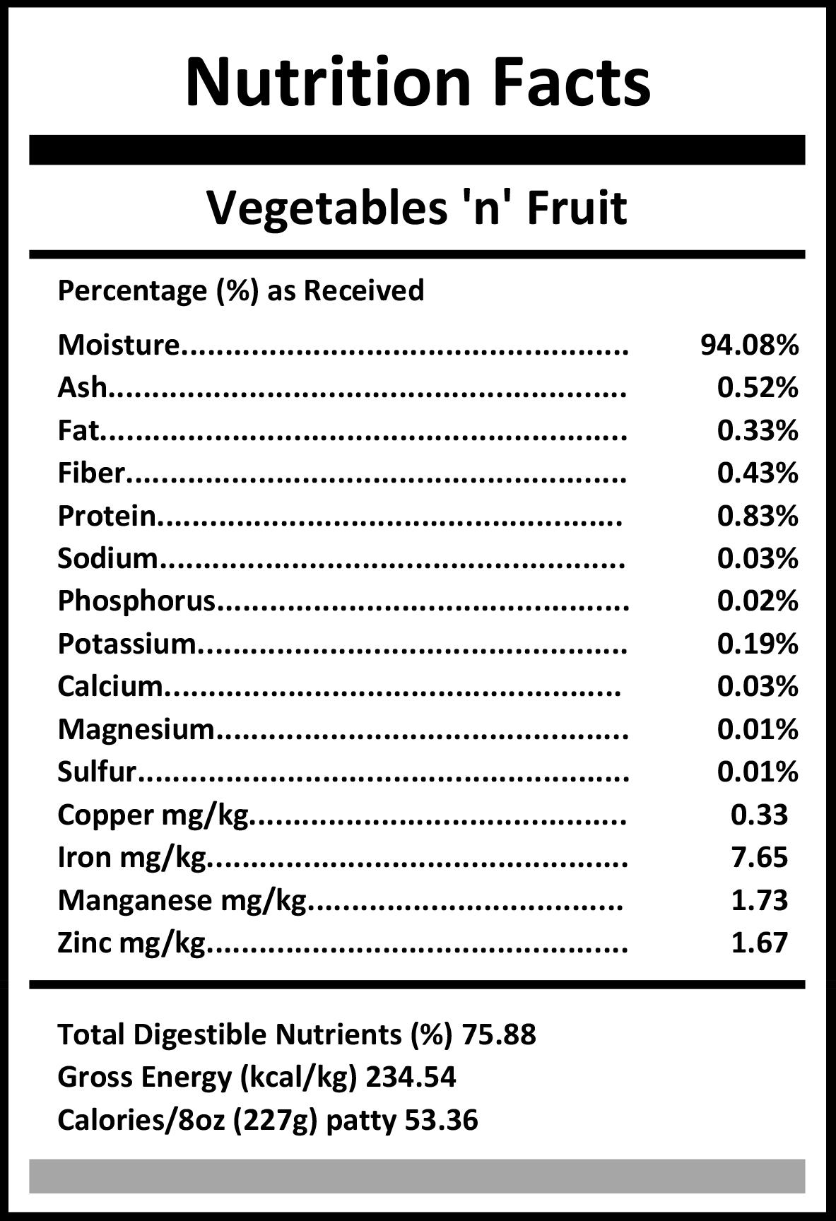 veg n fruit 2019 2